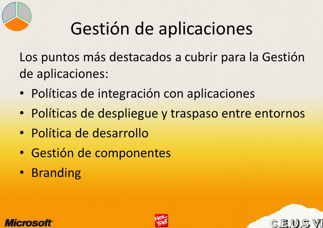 Gestión de aplicaciones