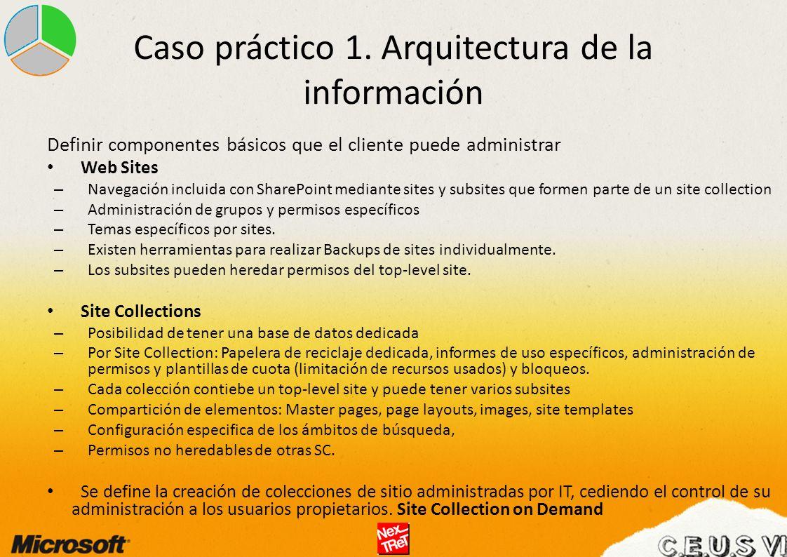 Caso práctico 1. Arquitectura de la información