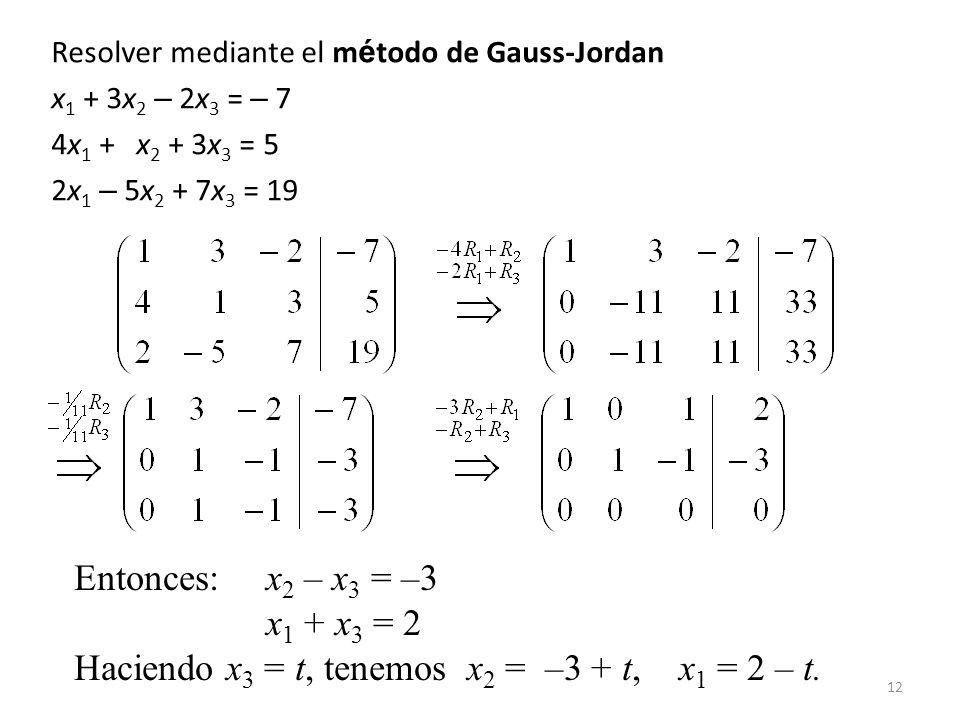Resolver mediante el método de Gauss-Jordan