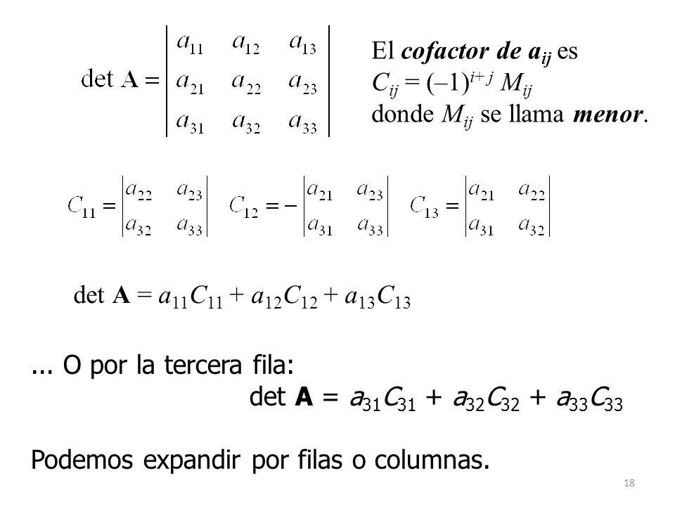 El cofactor de aij es Cij = (–1)i+ j Mij. donde Mij se llama menor. det A = a11C11 + a12C12 + a13C13.