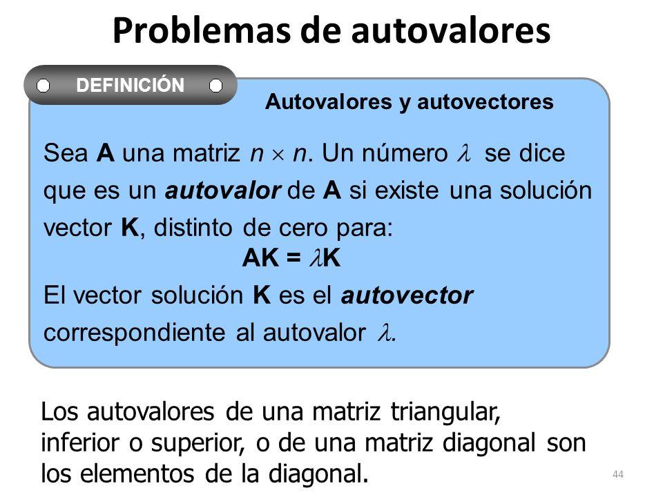 Problemas de autovalores