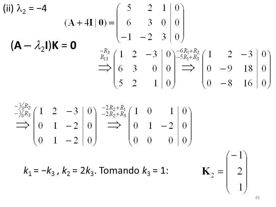 (ii) 2 = −4 (A – 2I)K = 0 k1 = −k3 , k2 = 2k3. Tomando k3 = 1:
