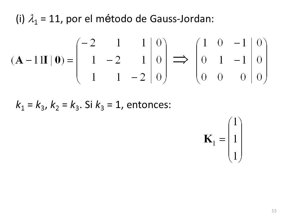 (i) 1 = 11, por el método de Gauss-Jordan: