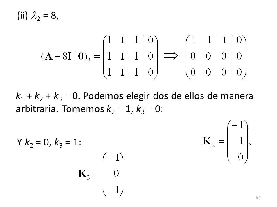 (ii) 2 = 8, k1 + k2 + k3 = 0. Podemos elegir dos de ellos de manera arbitraria. Tomemos k2 = 1, k3 = 0: