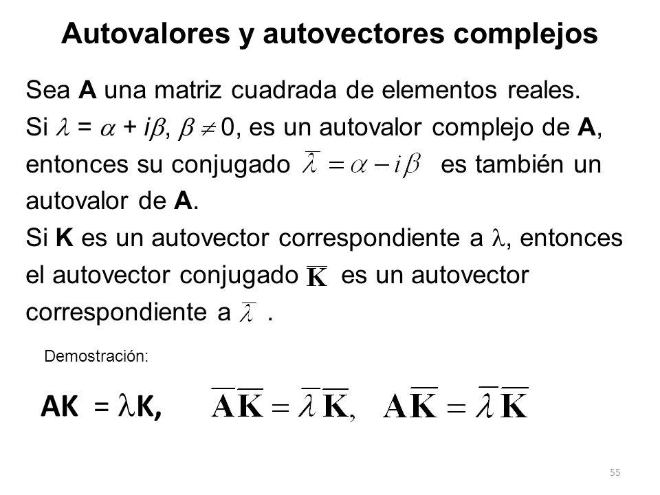 AK = K, Autovalores y autovectores complejos