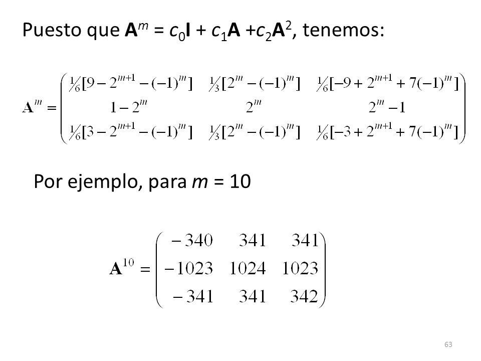 Puesto que Am = c0I + c1A +c2A2, tenemos: