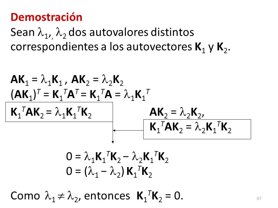 Demostración Sean 1,, 2 dos autovalores distintos correspondientes a los autovectores K1 y K2.