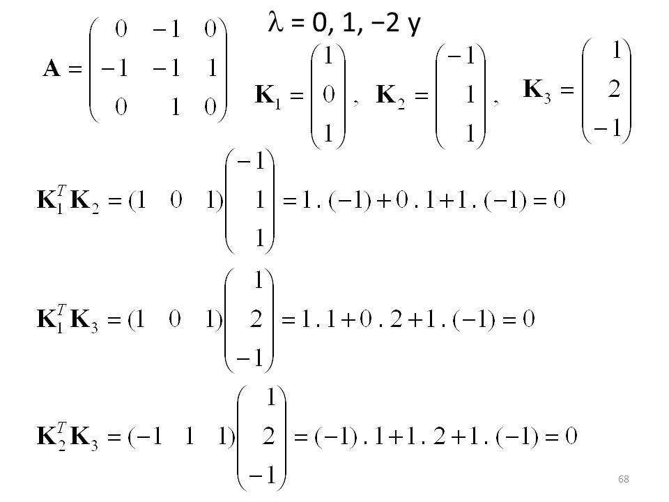  = 0, 1, −2 y