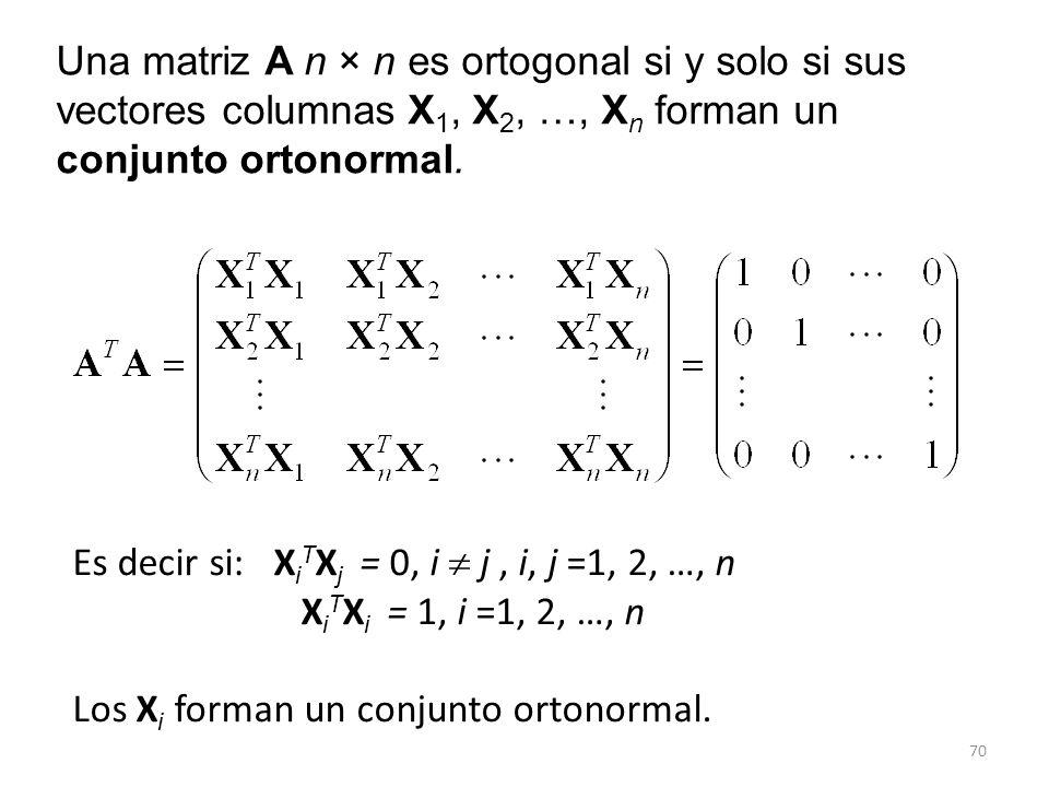 Una matriz A n × n es ortogonal si y solo si sus vectores columnas X1, X2, …, Xn forman un conjunto ortonormal.
