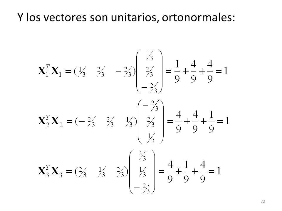Y los vectores son unitarios, ortonormales: