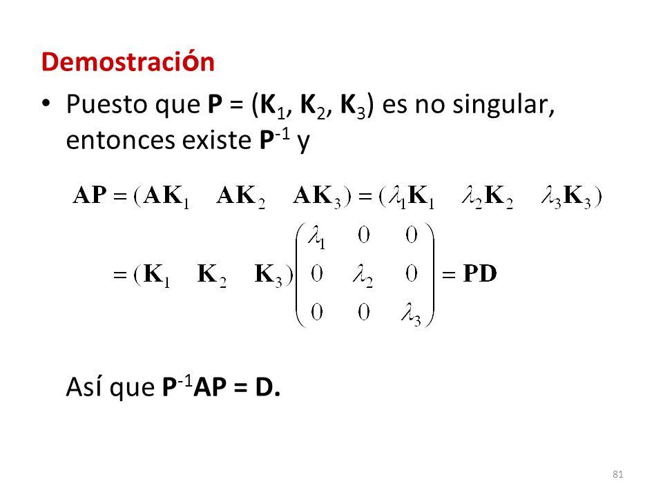 Demostración Puesto que P = (K1, K2, K3) es no singular, entonces existe P-1 y Así que P-1AP = D.