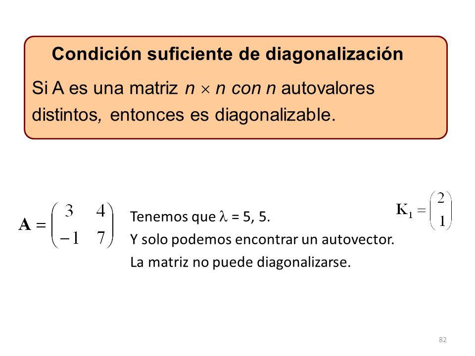 Si A es una matriz n  n con n autovalores