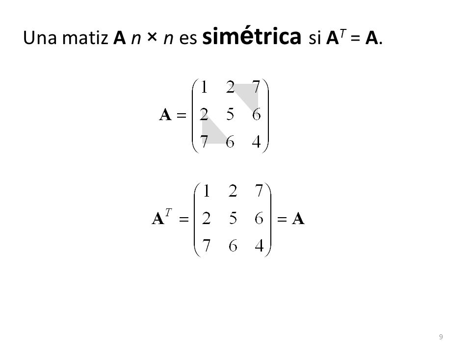 Una matiz A n × n es simétrica si AT = A.
