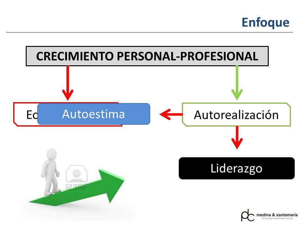 CRECIMIENTO PERSONAL-PROFESIONAL
