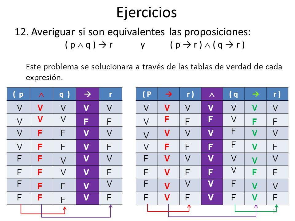 Ejercicios Averiguar si son equivalentes las proposiciones: