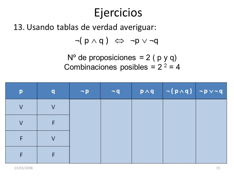 Ejercicios Usando tablas de verdad averiguar: ¬( p  q )  ¬p  ¬q