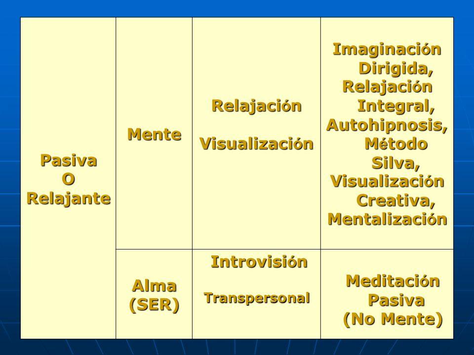Autohipnosis,Método Silva, Visualización Creativa,