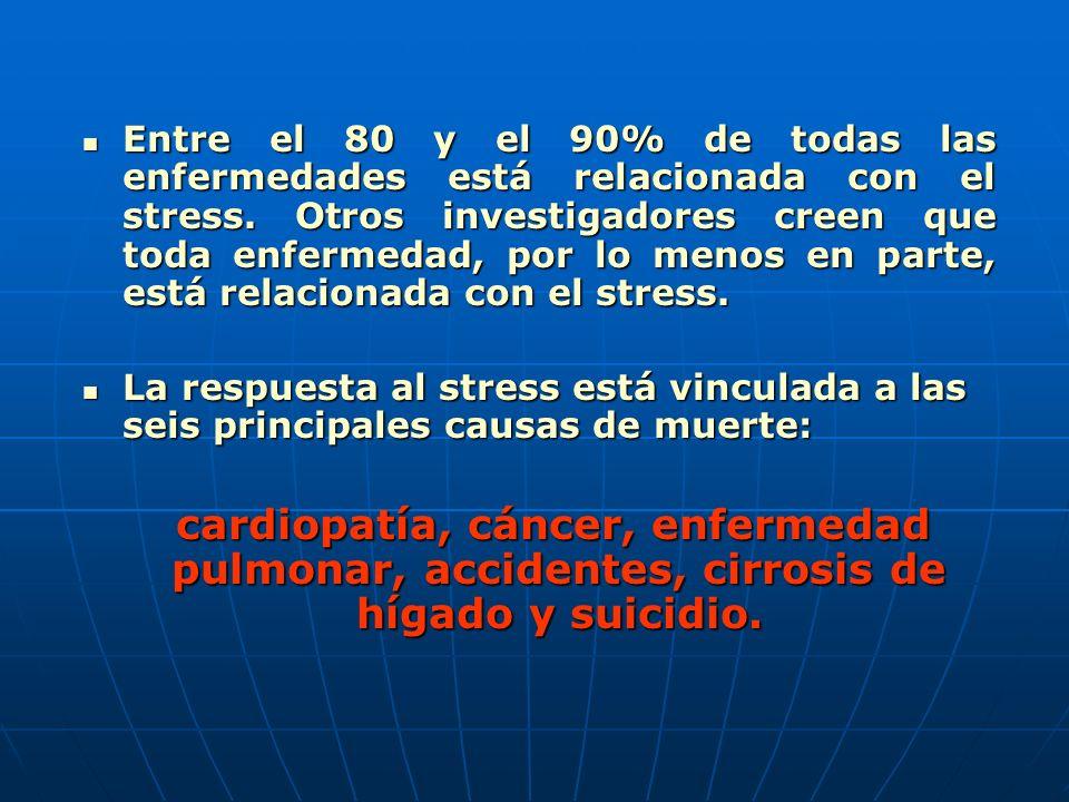 Entre el 80 y el 90% de todas las enfermedades está relacionada con el stress. Otros investigadores creen que toda enfermedad, por lo menos en parte, está relacionada con el stress.