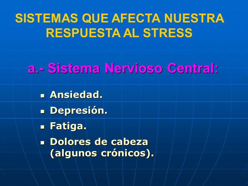 a.- Sistema Nervioso Central: