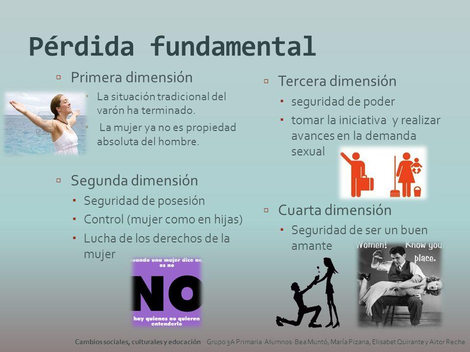 Pérdida fundamental Primera dimensión Tercera dimensión