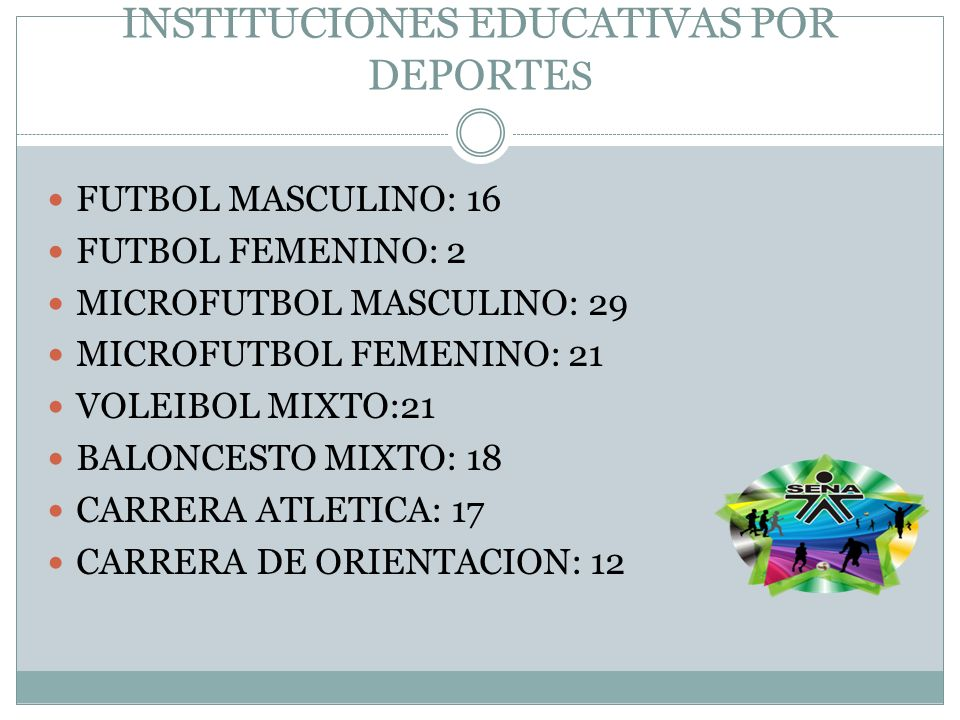 INSTITUCIONES EDUCATIVAS POR DEPORTES