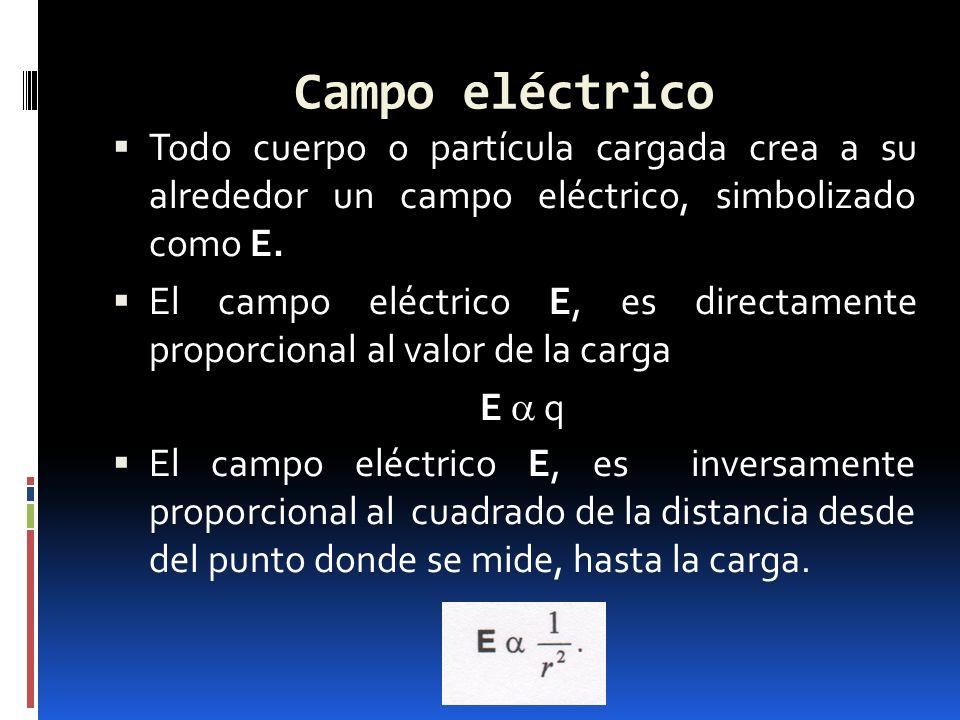 Campo eléctrico Todo cuerpo o partícula cargada crea a su alrededor un campo eléctrico, simbolizado como E.