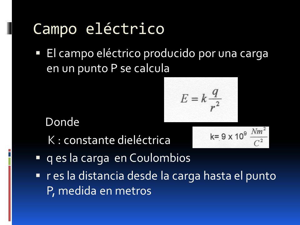 Campo eléctrico El campo eléctrico producido por una carga en un punto P se calcula. Donde. K : constante dieléctrica.
