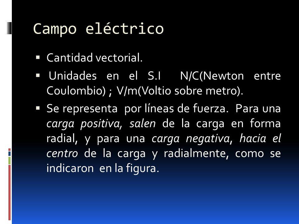 Campo eléctrico Cantidad vectorial.
