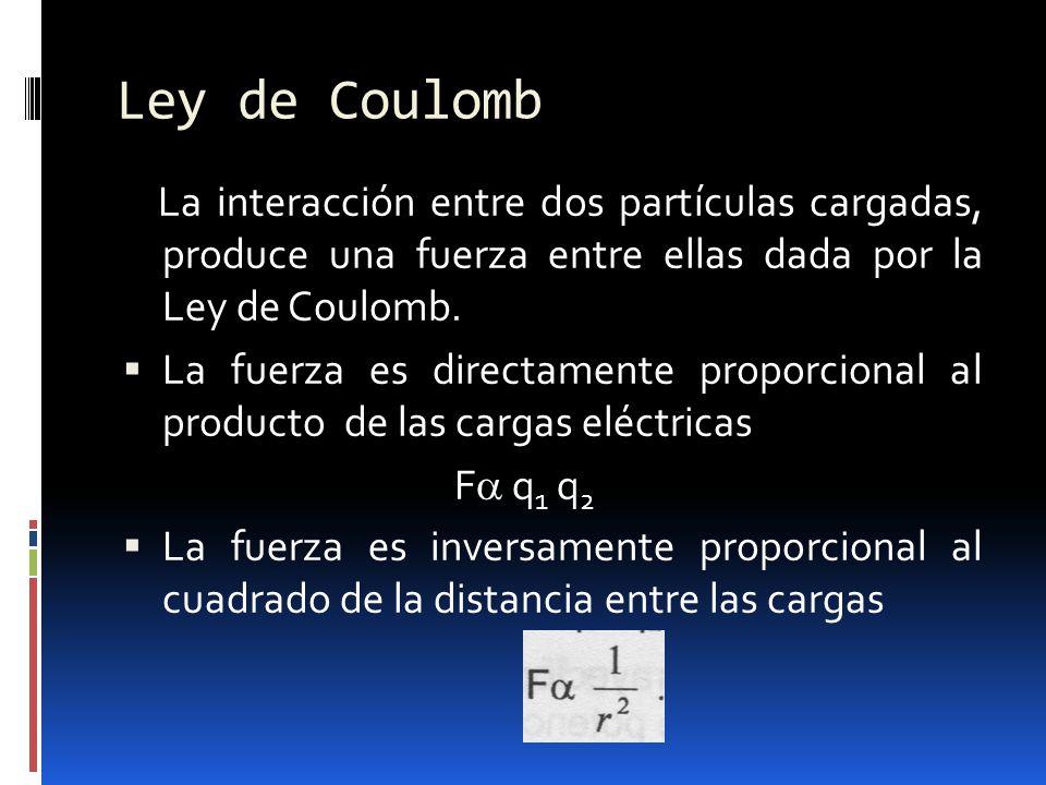 Ley de Coulomb La interacción entre dos partículas cargadas, produce una fuerza entre ellas dada por la Ley de Coulomb.