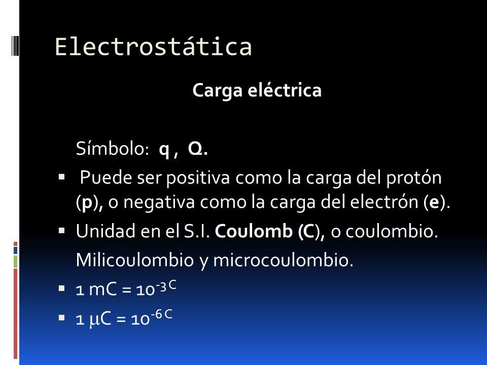 Electrostática Carga eléctrica Símbolo: q , Q.