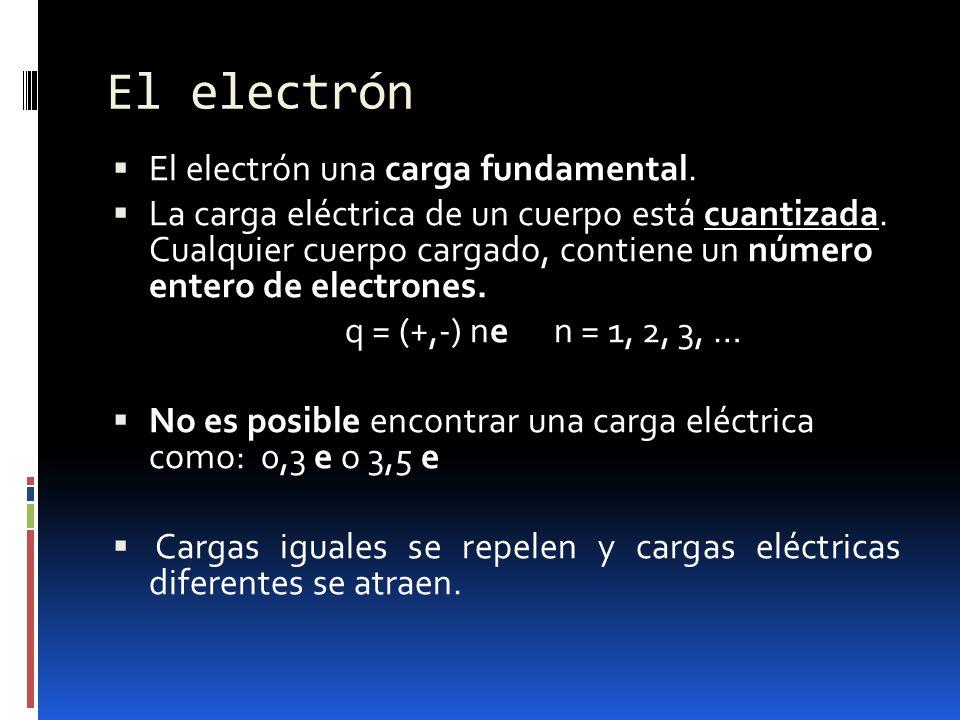 El electrón El electrón una carga fundamental.