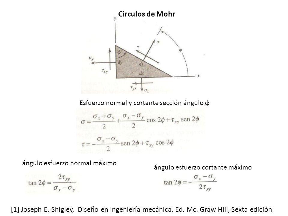 Esfuerzo normal y cortante sección ángulo φ