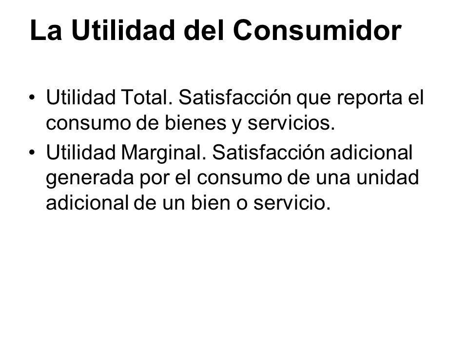 La Utilidad del Consumidor
