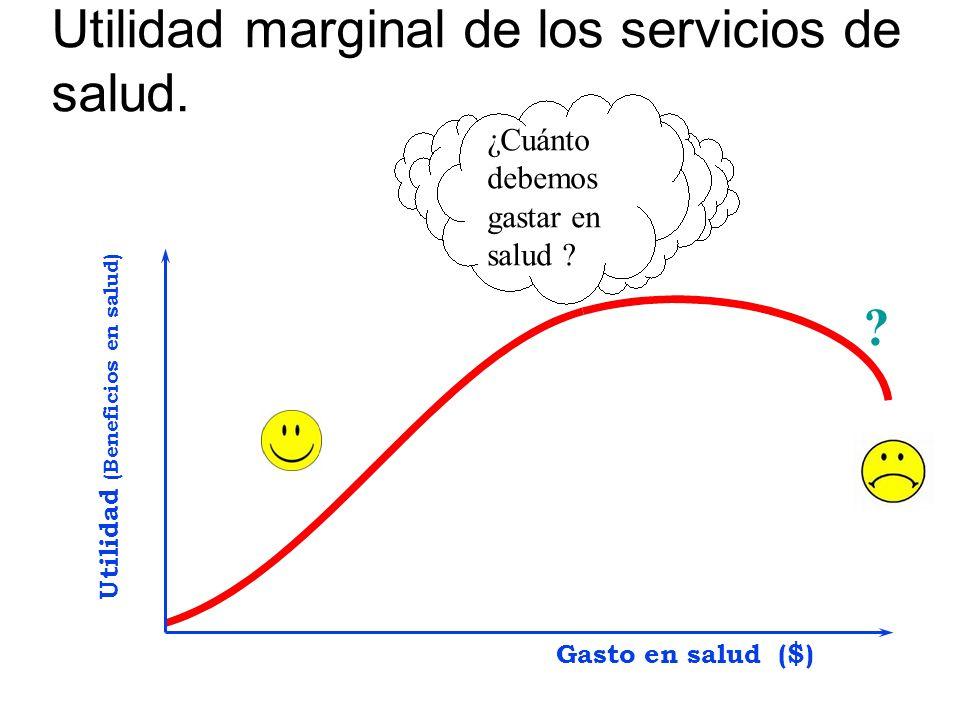 Utilidad marginal de los servicios de salud.