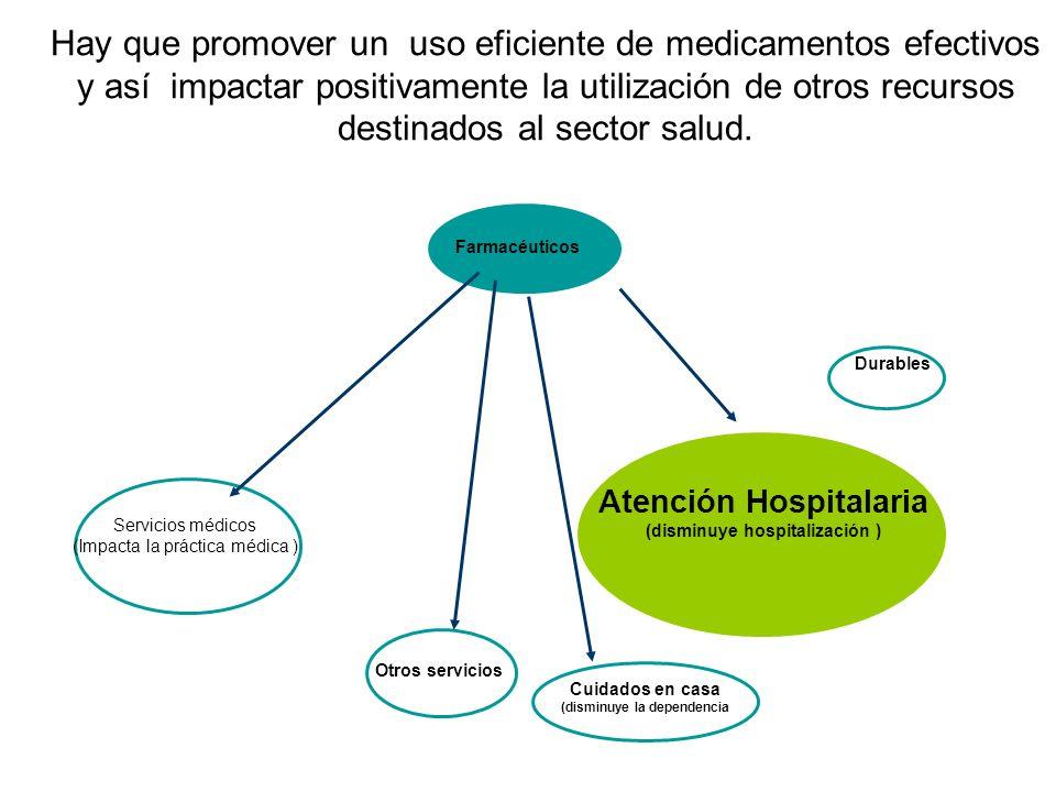 Hay que promover un uso eficiente de medicamentos efectivos y así impactar positivamente la utilización de otros recursos destinados al sector salud.