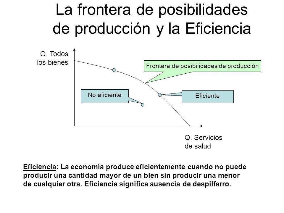 La frontera de posibilidades de producción y la Eficiencia