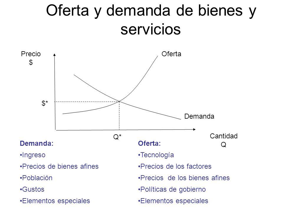 Oferta y demanda de bienes y servicios