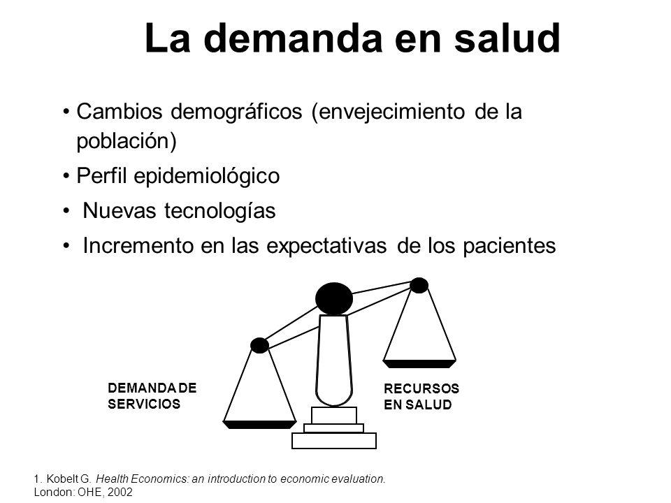 La demanda en salud Cambios demográficos (envejecimiento de la población) Perfil epidemiológico.