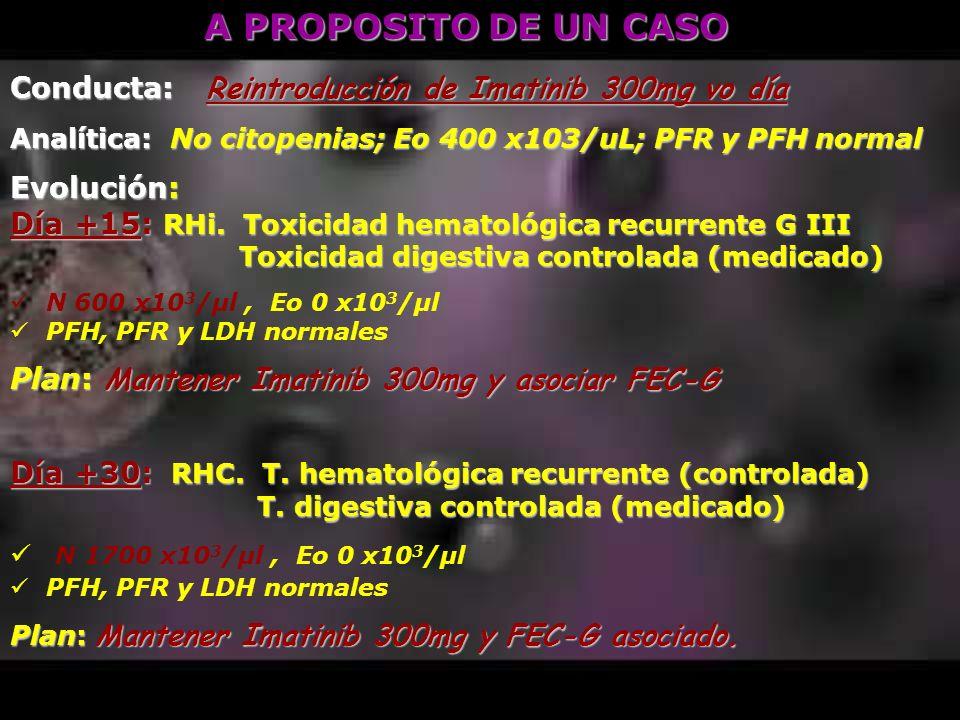 A PROPOSITO DE UN CASO Conducta: Reintroducción de Imatinib 300mg vo día. Analítica: No citopenias; Eo 400 x103/uL; PFR y PFH normal.
