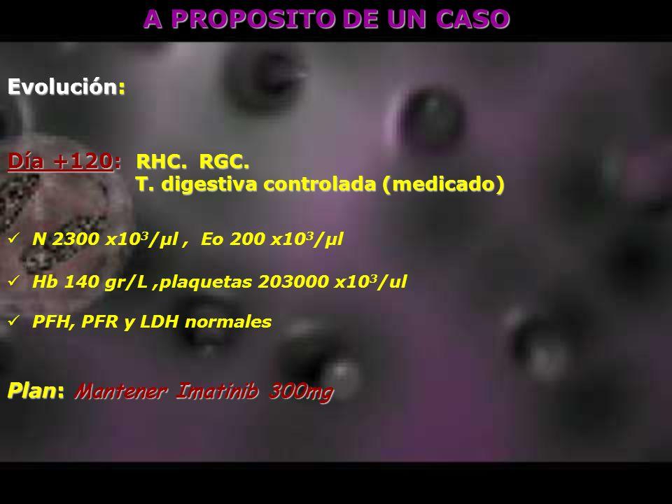 A PROPOSITO DE UN CASO Evolución: Día +120: RHC. RGC.