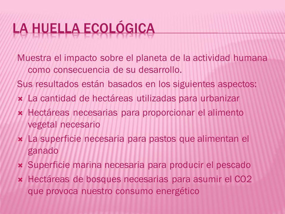 La huella ecológica Muestra el impacto sobre el planeta de la actividad humana como consecuencia de su desarrollo.
