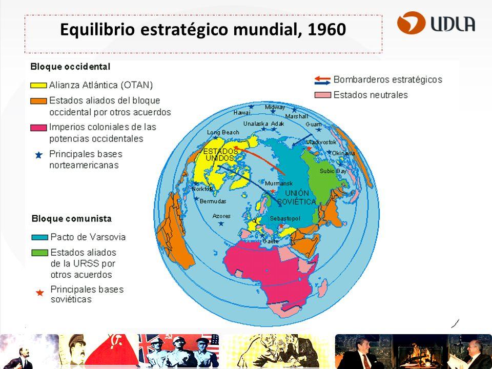 Equilibrio estratégico mundial, 1960