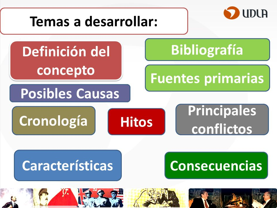 Definición del concepto Principales conflictos