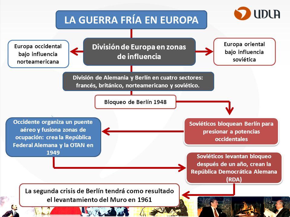 LA GUERRA FRÍA EN EUROPA