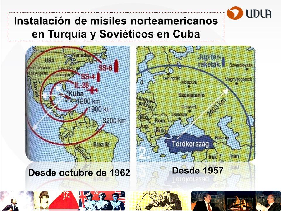 Instalación de misiles norteamericanos en Turquía y Soviéticos en Cuba