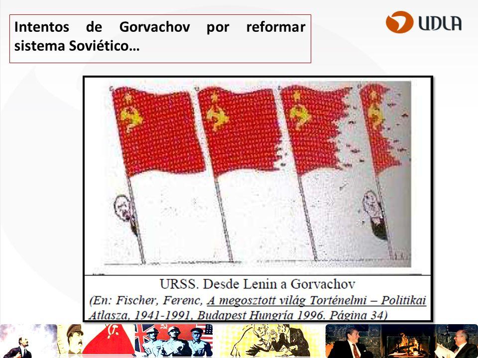Intentos de Gorvachov por reformar sistema Soviético…