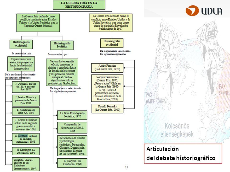 Articulación del debate historiográfico