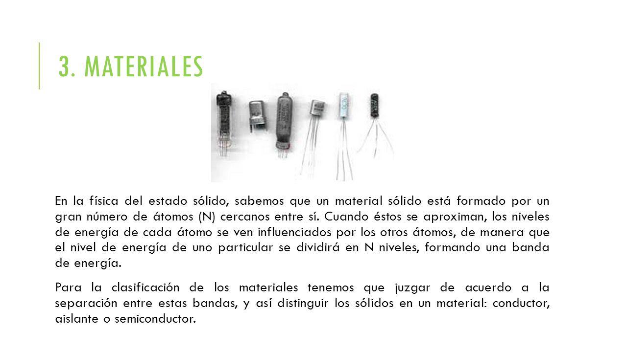 3. materiales
