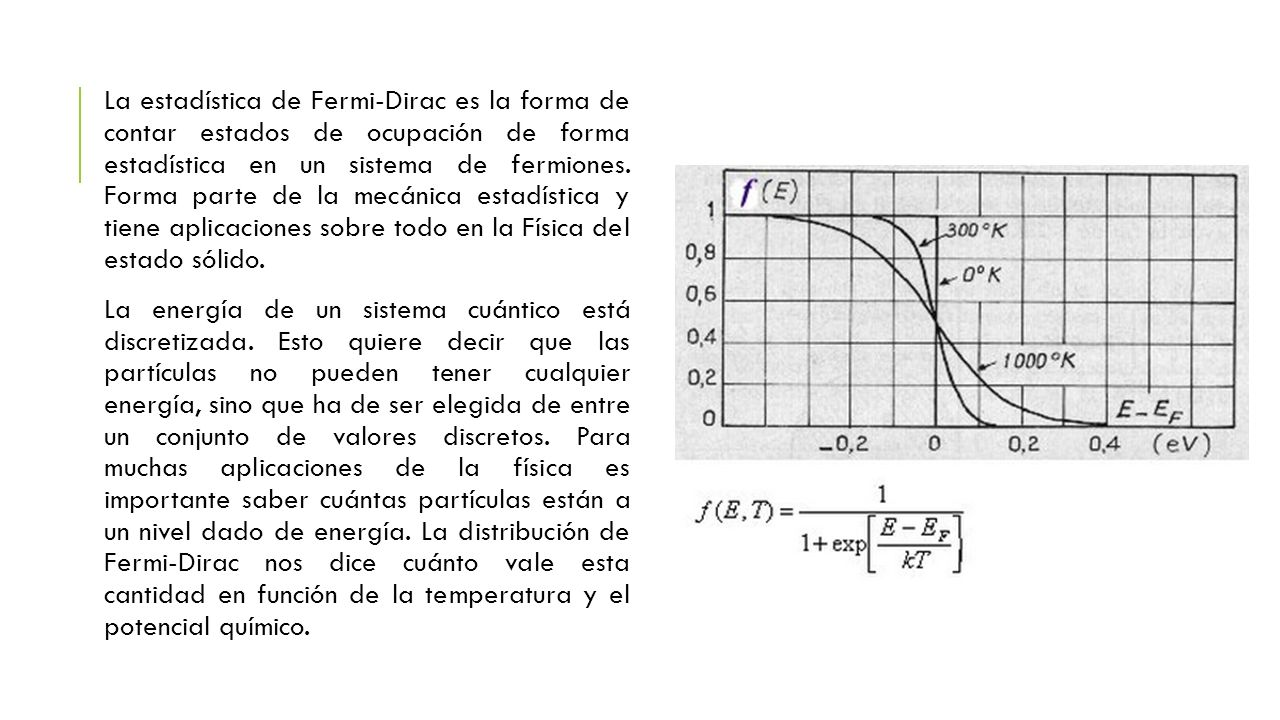 La estadística de Fermi-Dirac es la forma de contar estados de ocupación de forma estadística en un sistema de fermiones. Forma parte de la mecánica estadística y tiene aplicaciones sobre todo en la Física del estado sólido.
