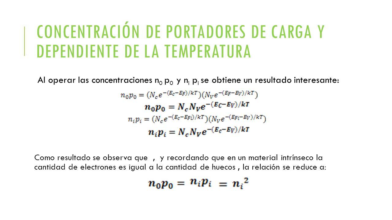 Concentración de portadores de carga y dependiente de la temperatura